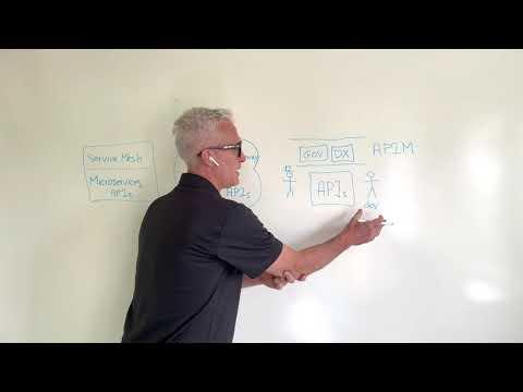 Whiteboard Amplify | La platforme de gouvernance des APIs