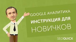 Google Analytics для новачків: Покроковий курс по налаштуванню