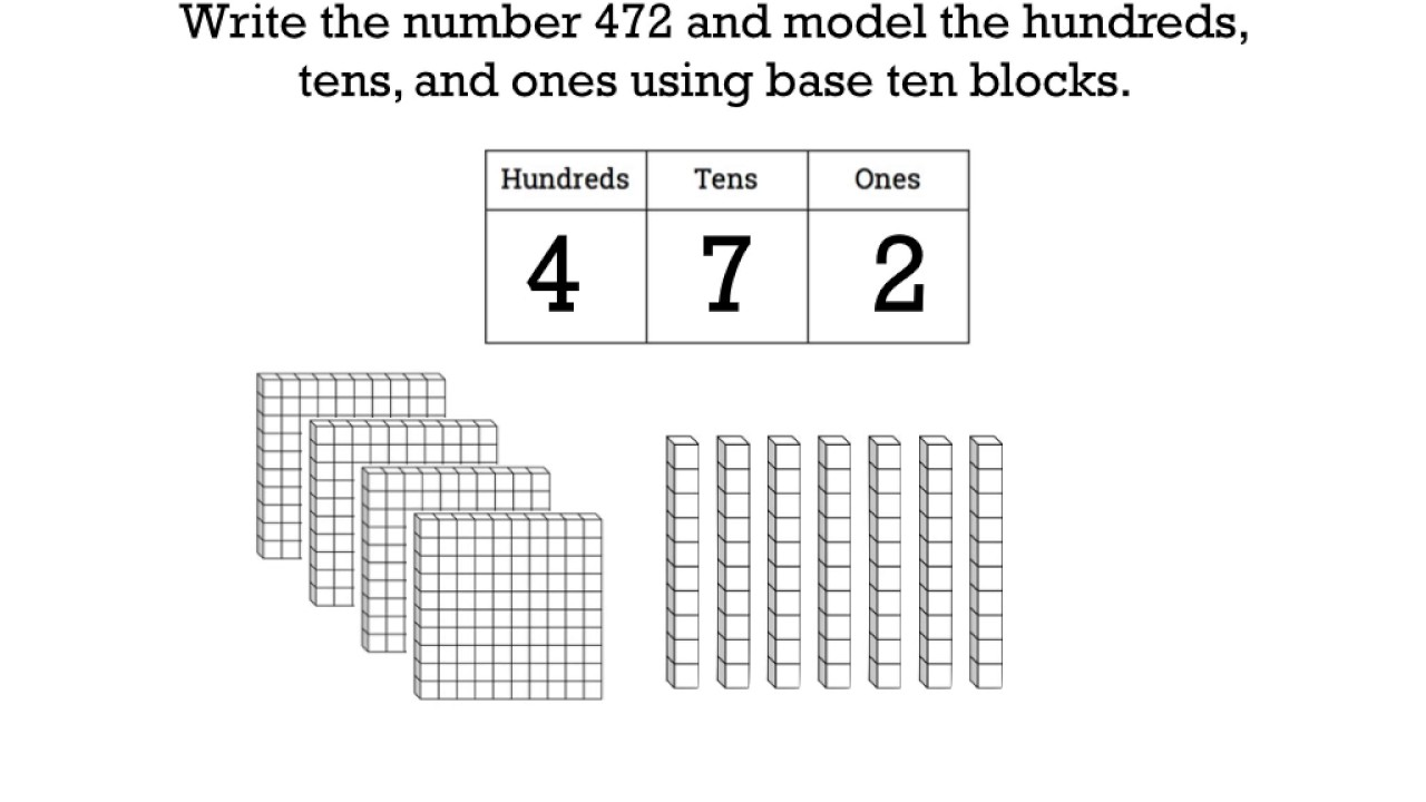 Grade 2 Unit 1 Lesson 7 Numbers In Expanded Form Youtube