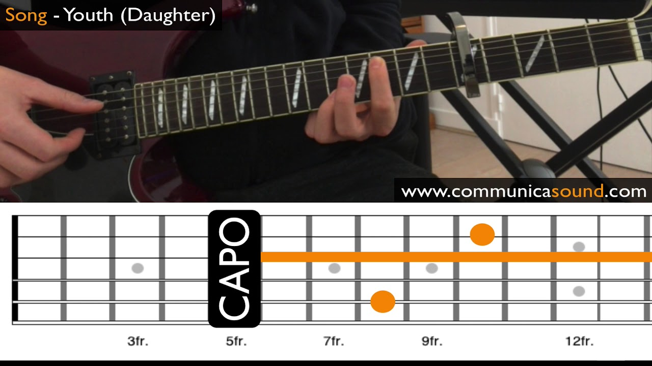 Youth Daughter Guitar Tutorial Animated Tab Youtube