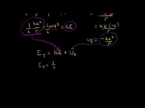 Bohr model energy levels (derivation using physics) | Chemistry | Khan Academy