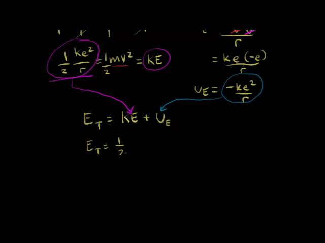 Bohr model energy levels (derivation using physics) | Chemistry | Khan Academy