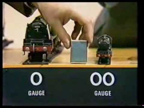 Best Model Railway Layouts - Best Model Train Layouts to Maximize Space