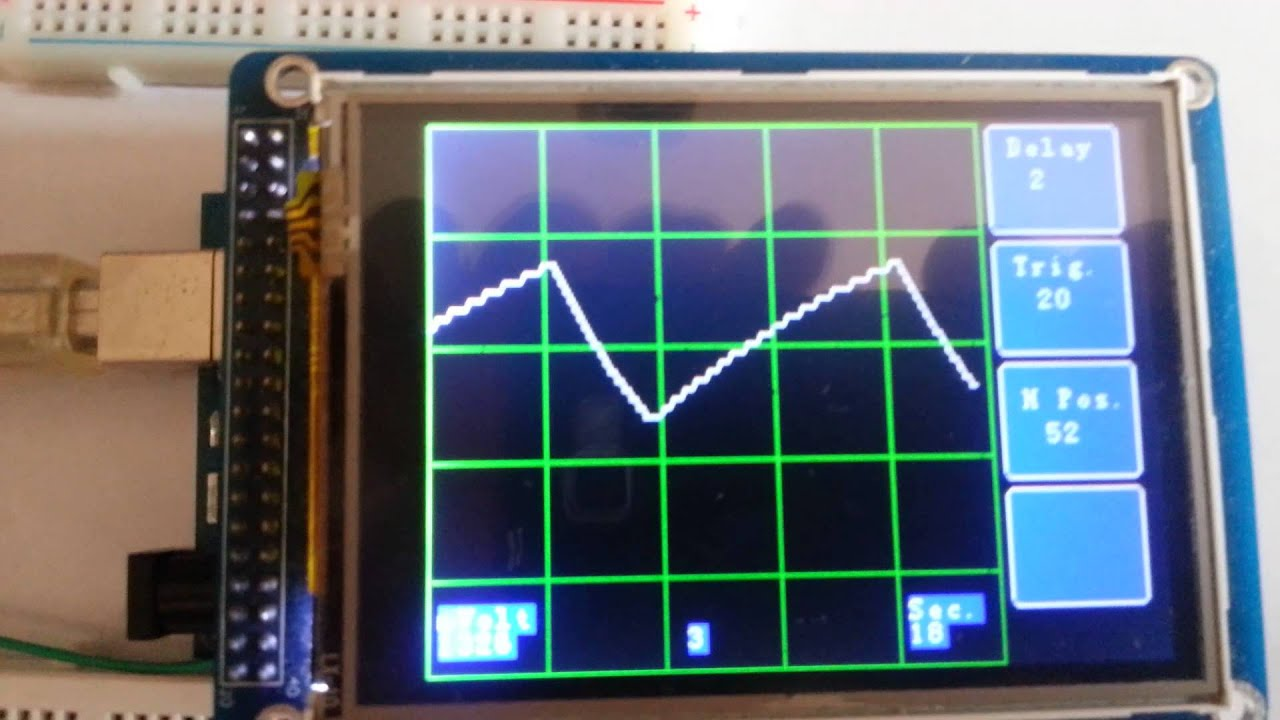 Make an oscilloscope using the sainsmart mega with