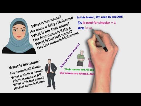 Barashada Luuqada English Ka - Casharka 2aad  -  Introducing