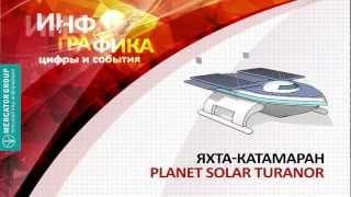 Яхта-катамаран Planet Solar Turanor(Первое кругосветное путешествие, около 60 тысяч километров пути, исключительно на солнечной энергии соверш..., 2012-05-20T13:42:25.000Z)