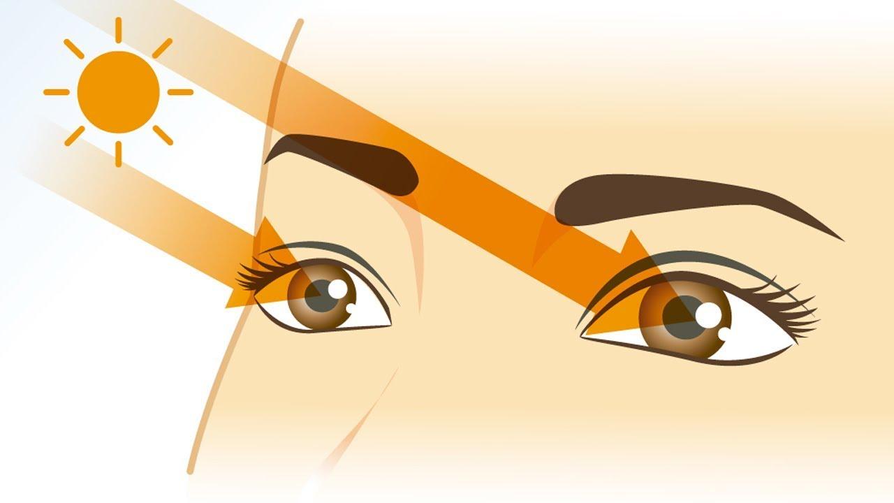 Myopia probléma és kezelési módszerek
