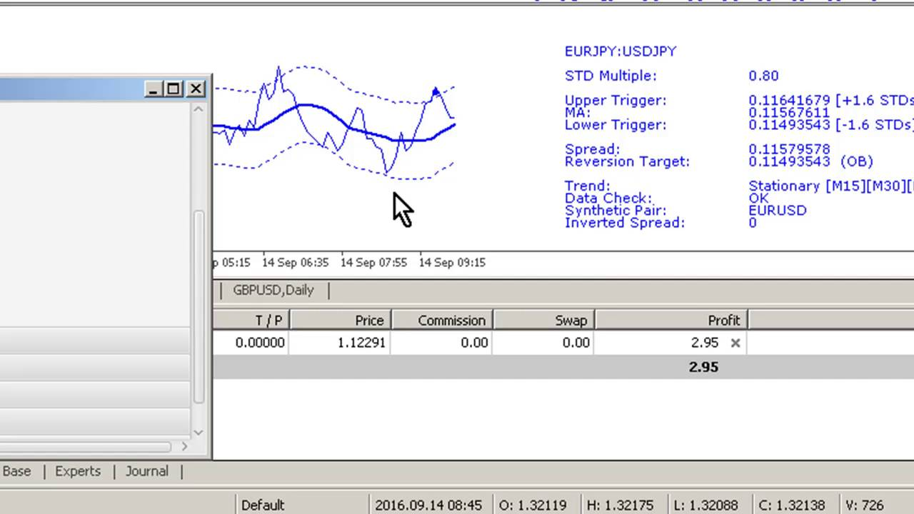 Gps forex robot 3 download bild 7