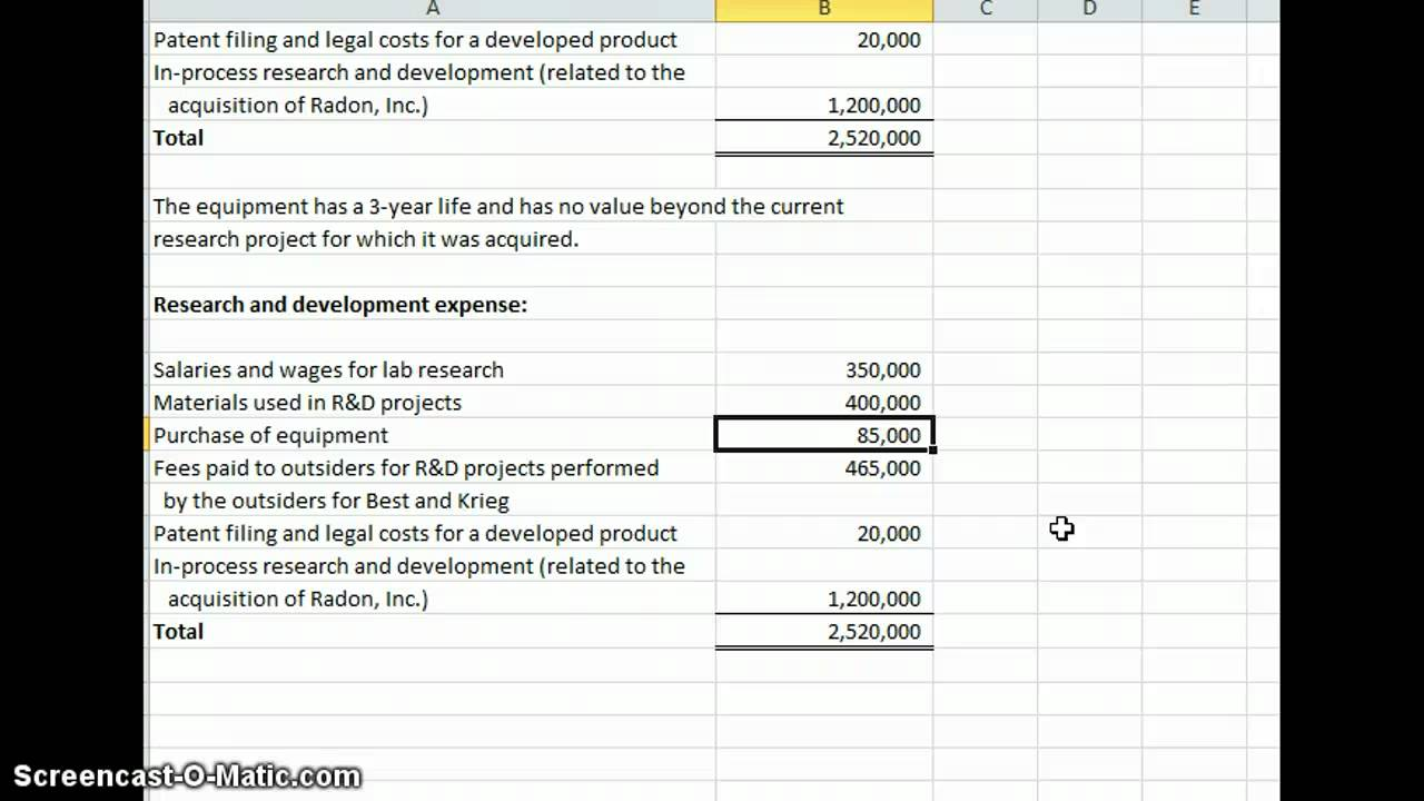 Research And Development Costs YouTube Maxresdefault Watch?vZpAEDqiOc