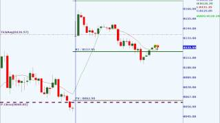 Intraday Nifty Quick Strategy 2014 12 18 11 41 28