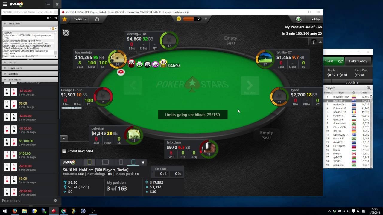 Amsterdam gambling age