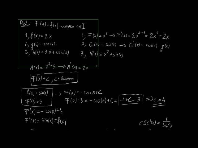 Primitív függvények - kezdetek és alapintegrálok [2. rész]