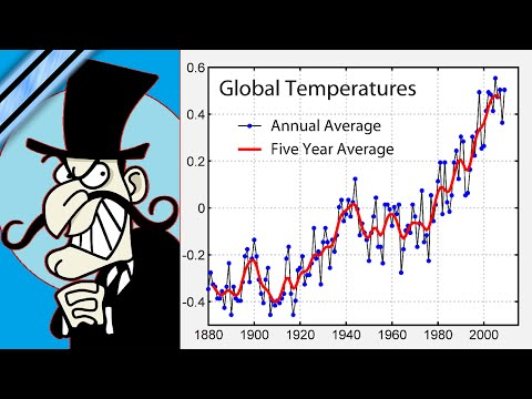 """Debunking ClimateGate (Pt. 2): """"Scientists Suppressed Research & Subverted Peer Review!"""""""
