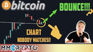 BULLISH BITCOIN CHART NOBODY is WATCHING Shows THIS Right NOW!!