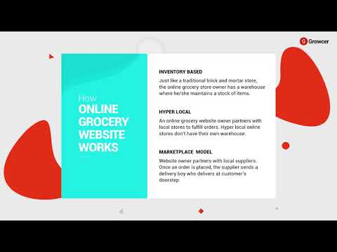 How to Start an Online Grocery Business - Detailed Information on Business Model & Industry Trends