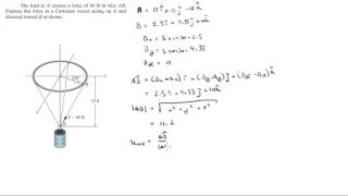 Express the force as a Cartesian vector on A towards B