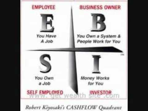 Most Profitable Home Business Opportunity - No Selling!