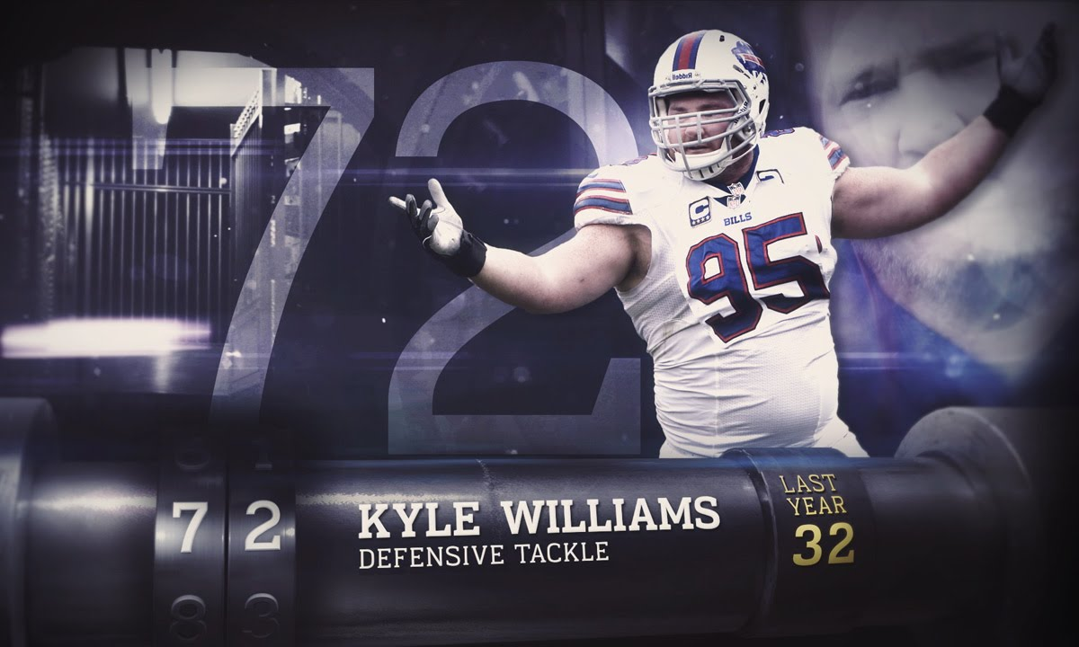 72 Kyle Williams (DT, Bills) | Top 100 Players of 2015 YouTube  for cheap