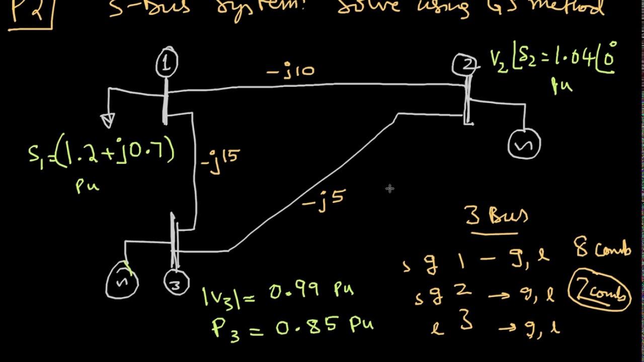 Gauss Seidel Load Flow - Part 4 of 4