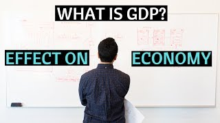 What Is Gdp - Gross Domestic Product? How It Affects Economy   Important Topic F