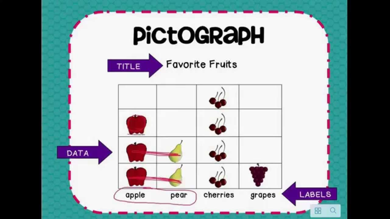 Videos that Teach Graphing - Lucky Little Learners [ 720 x 1280 Pixel ]