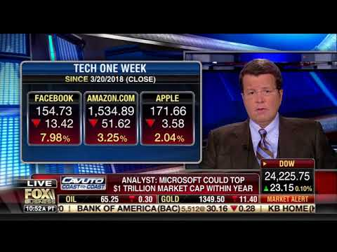 The Race to a $1 Trillion Market Valuation -Fox Business