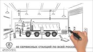 Scania - надежная техника с безграничными возможностями(, 2014-11-18T10:23:52.000Z)