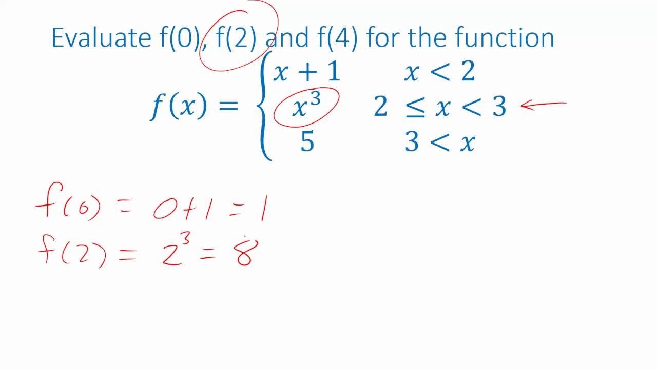 Piecewise Function Notation