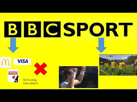 Sports TV : monopolies and sports TV rights