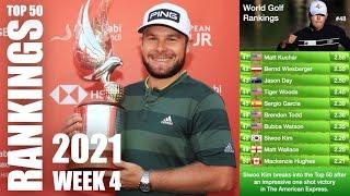 Latest World Golf Rankings 2021 - Tyrrell Hatton wins Abu Dhabi HSBC Championship 2021