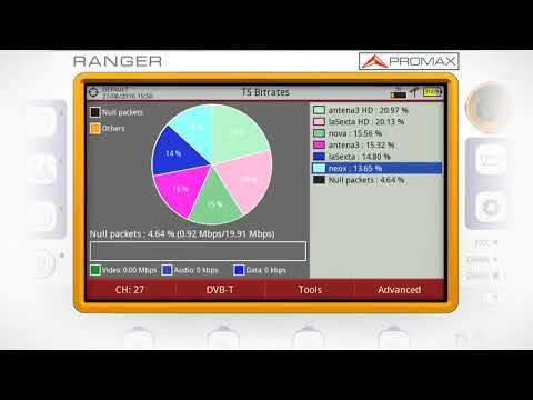 RANGER analyzers tutorial   25 Transport stream analyser