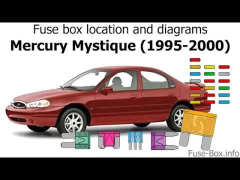 fuse box location and diagrams: mercury mystique (1995-2000) - youtube  youtube