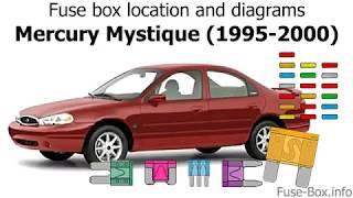 Fuse box location and diagrams: Mercury Mystique (1995-2000) - YouTube | 1998 Mercury Mystique Fuse Box Location |  | YouTube