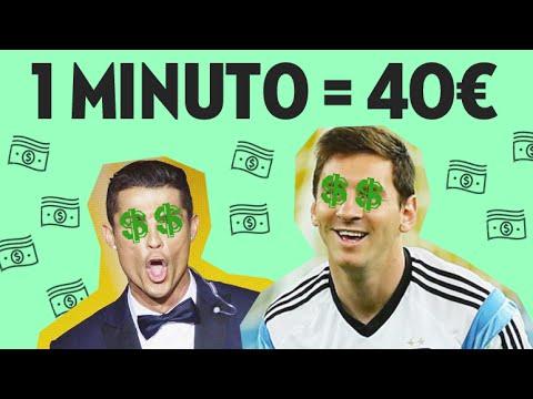 Defensa Central Real Madrid