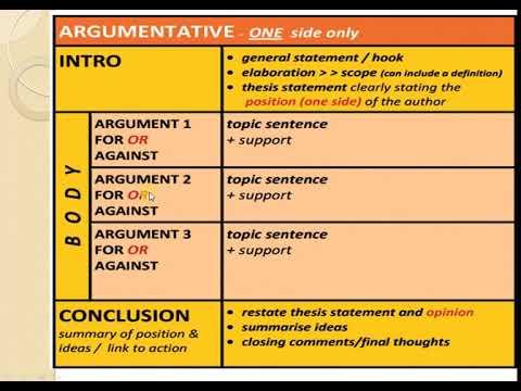 Argumentative/Persuasive Essay Structure + Questions- CSEC English A