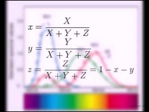 12 نظام ألوان CIE XYZ