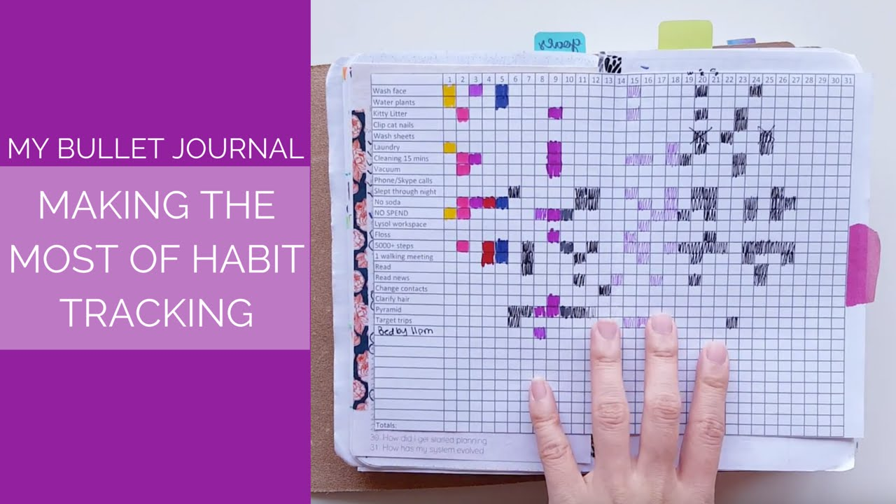 My Bullet Journal Making The Most Of Habit Tracking Youtube