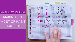 My bullet journal: Making the Most of Habit Tracking