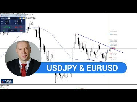 Real-Time Daily Trading Ideas: Thursday, 19th October 2017: USDJPY & EURUSD
