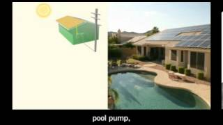 How Does Solar Power Work & Solar Power  - Greener Country