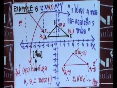 M2M1 5   คณิตศาสตร์ ม.2 เทอม 1 ตอนที่ 5