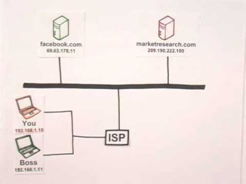 hqdefault how the internet works in 5 minutes youtube How VPN Works Diagram at edmiracle.co
