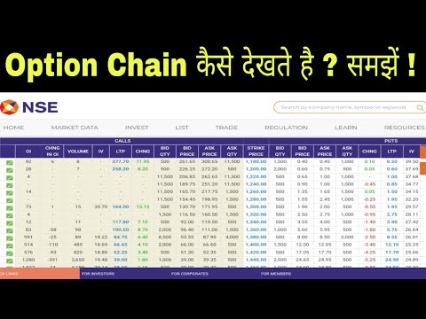 How to read option chain - Hindi || option chain analysis