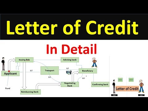 Letter of Credit  | LC-Letter of Credit | LC | letter of credit meaning | letter of credit in Detail