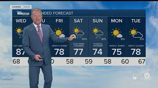 Latest Weather Forecast 11 p.m. Tuesday
