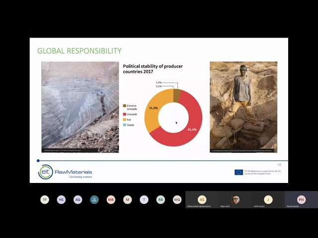 Webinar: Surovine in krožno gospodarstvo