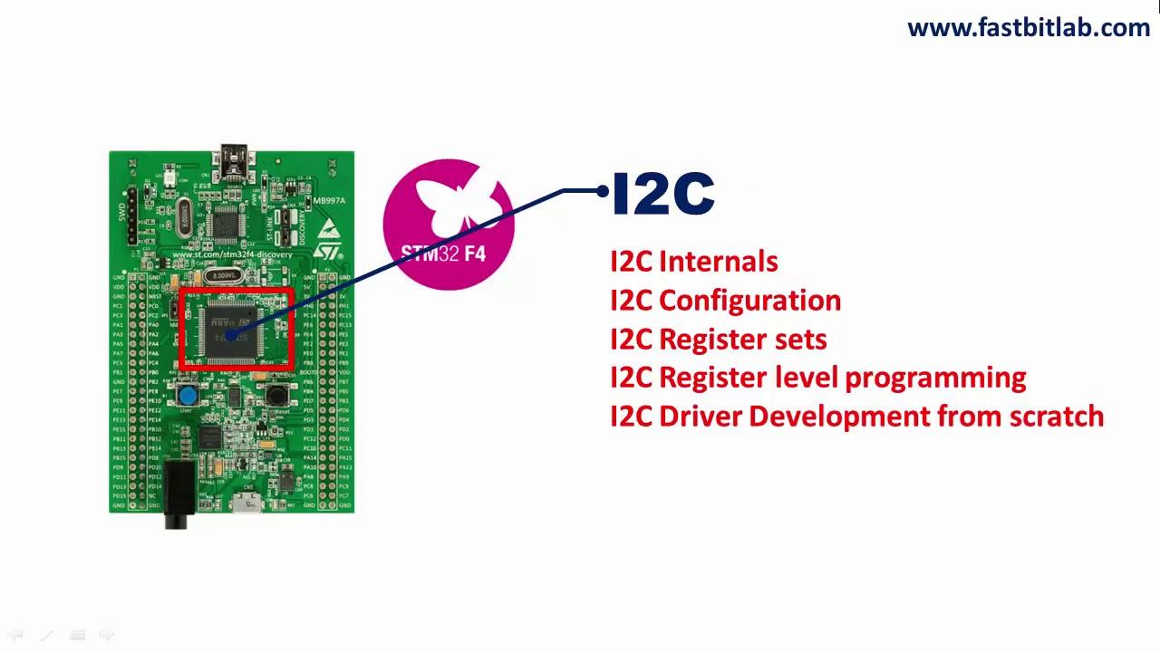 FastBit Embedded Brain Academy | Online Courses | Embedded