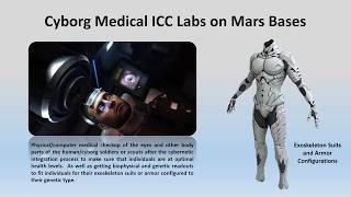 Cyborg Medical ICC Labs on Mars Bases VOICED OVER