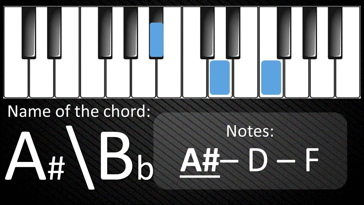 Quick and simple chord a bb major on piano youtube quick and simple chord a bb major on piano hexwebz Gallery
