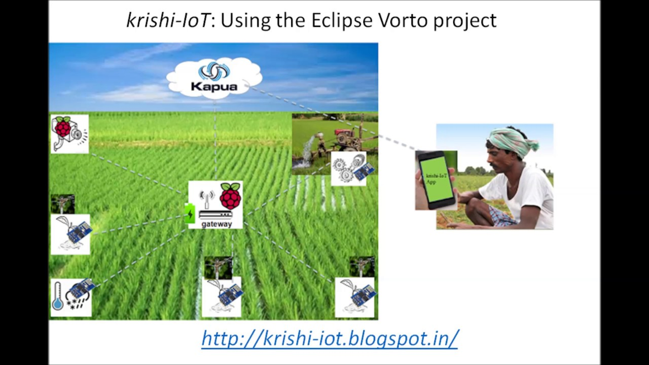 krishi IoT: An open-source, wireless IoT powered solution